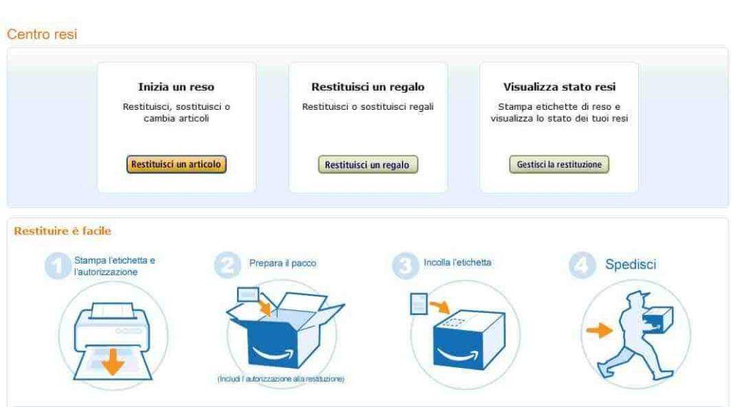 Come restituire un pacco su Amazon