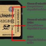 Le Migliori Micro SD da comprare