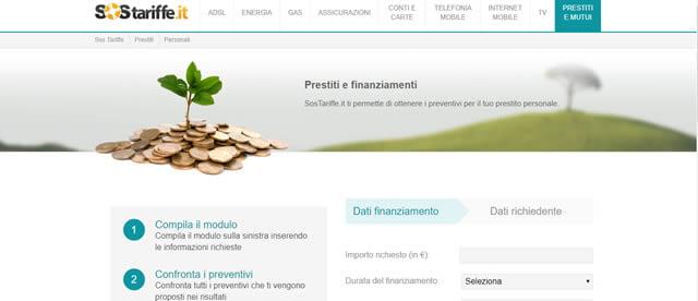 I Migliori Siti per Prestiti Online Facili e Veloci